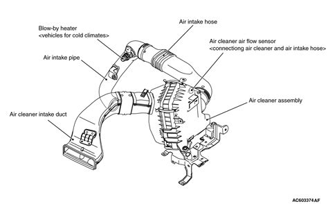 diagram of air induction system air duct and air cleaner