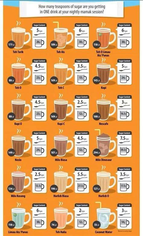 Sugar Kopi 21 best kopitiam images on singapore coffee