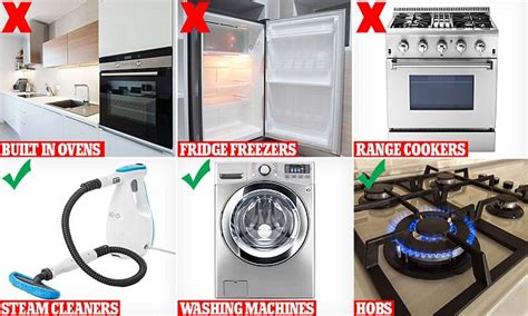 most reliable kitchen appliances which ranks kitchen appliance from most to least reliable