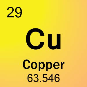 Cu On Periodic Table by Element 29 Copper Science Notes And Projects