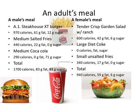 Backyard Burger Salad Calories Backyard Burger Salad Calories 28 Images Tendergrill