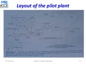 Room Layout Drawing pilot plant scale up techniques used in pharmaceutical