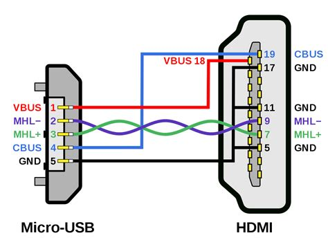 hdmi to rca wiring diagram webtor me