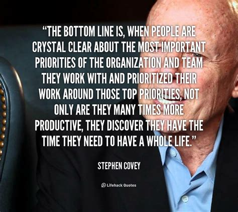 from stephen covey quotes quotesgram famous quotes stephen covey quotesgram