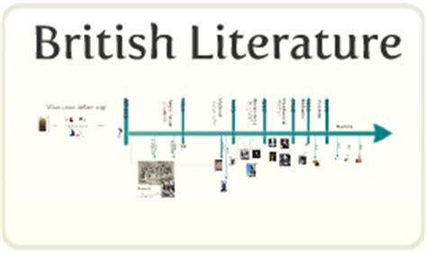 themes in contemporary british literature timeline of british literature by michael becksfort on prezi