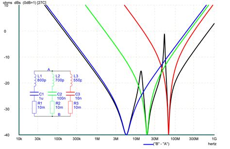 decoupling capacitor bottom layer bypass capacitor impedance 28 images pcb decoupling capacitors on the bottom layer