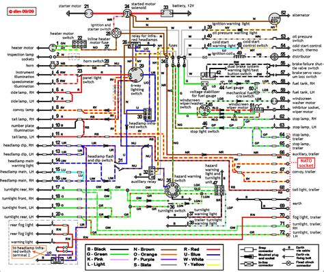 defender 90 wiring diagram land rover defender 90 wiring