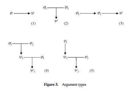 pattern of organization argument jodischneider com blog 187 argumentative discussions