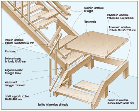 corrimano in legno brico scala in legno fai da te bricoportale fai da te e bricolage