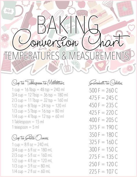 printable baking recipes free printable baking conversion charts the cottage market