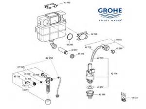 Grohe Kitchen Faucet Reviews Grohe Dual Flush Valve Grohe 42774 000 National Shower