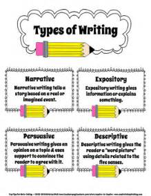 Types Of Essay Writting by Freebie Types Of Writing Anchor Chart By Aspire To Inspire Classroom Resources