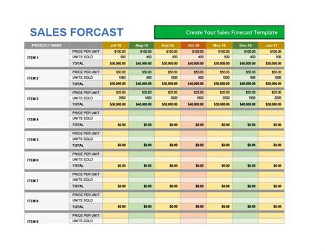 sales projection template free 39 sales forecast templates spreadsheets template archive