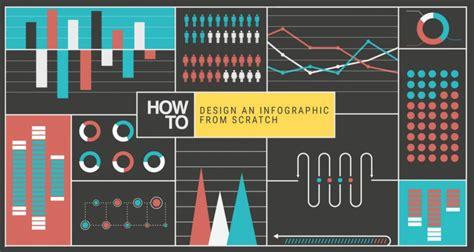 design inspiration hsc infographics inspiration hsc design technology 2016 17