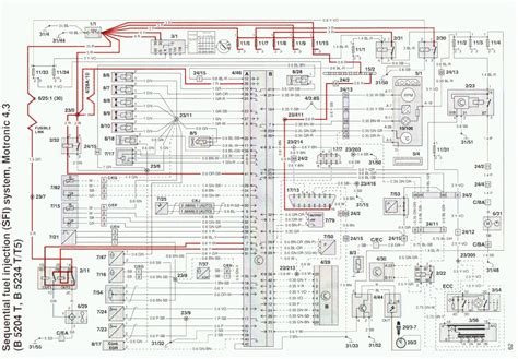 1995 850 T Cooked Ecu Page 2 Volvo Forums