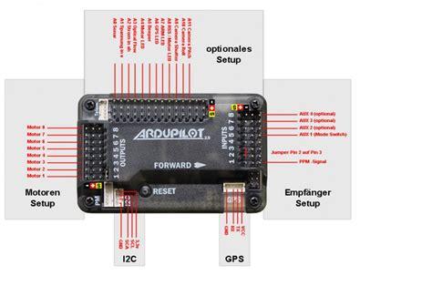 brushed dc servo wiring diagram wiring diagram
