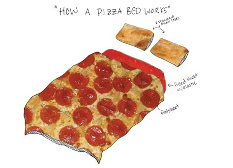 bring snack time to the bedroom by funding this pizza bed