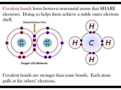 ionic and covalent bonding electron ionic bond vs covalent bond pptx on emaze