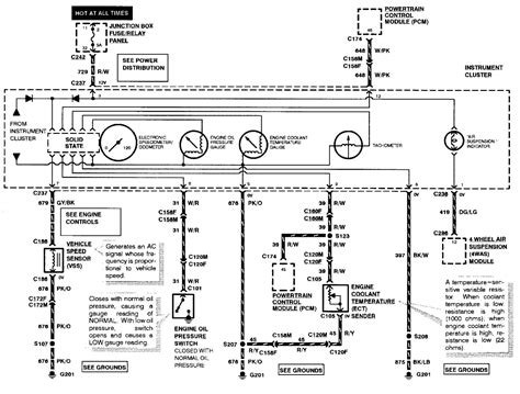 wiring diagram for 2003 ford expedition wiring get free image about wiring diagram