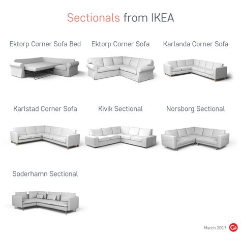 old ikea furniture names discontinued ikea beds replacement ikea sofa covers for