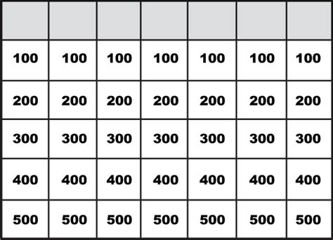 jeopardy printable template jeopardy template http webdesign14