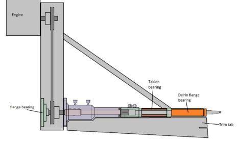 engine lathe diagram engine assembly diagram wiring