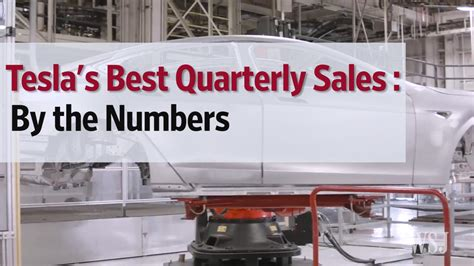 Tesla Motors Quarterly Report Tesla S Best Quarterly Sales By The Numbers