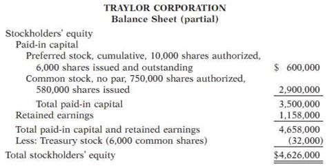 shareholders equity section of balance sheet solved the stockholders equity section of traylor