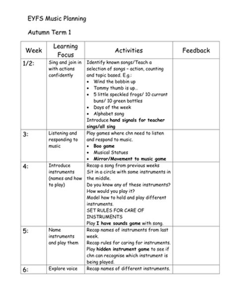 early years lesson plan template early years teaching resources tes
