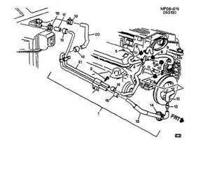 94 camaro clutch diagram 94 free engine image for user manual