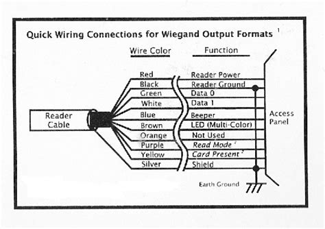 wiegand wiring diagram get free image about wiring diagram