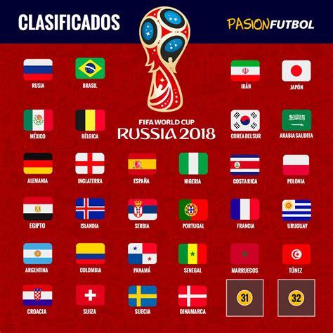 Grupo Argentina Mundial 2018 O Fura Redes Mundial 2018 Equipas Que Portugal Vai