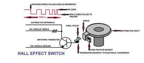 block design effect fantastic fan wiring diagram ceiling fan diagram wiring