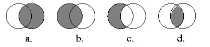 uniurb lettere quale delle seguenti figure rappresenta l intersezione tra