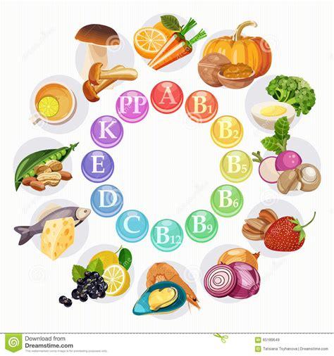 vitamina d negli alimenti vector l illustrazione dei gruppi della vitamina a colori