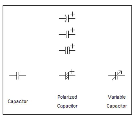 capacitor wiring polarity capacitor schematic polarity schematic symbol for capacitor wiring automotive wiring diagram