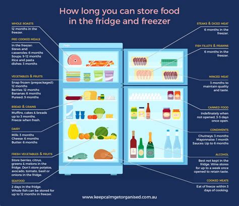 how long how long can you keep food in the freezer
