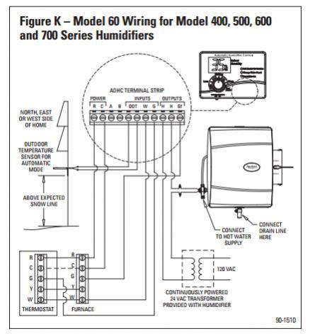aprilaire 600 wiring diagram aprilaire 550 wiring