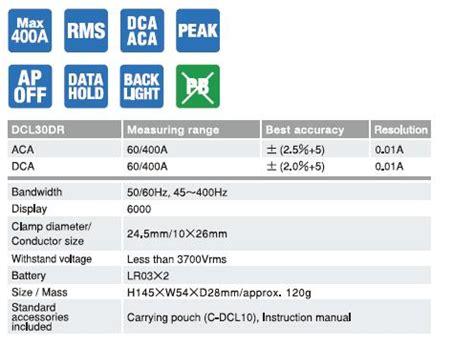 Sanwa Cl Meters Dcm600dr dcl 30dr cl meter price in pakistan w11stop