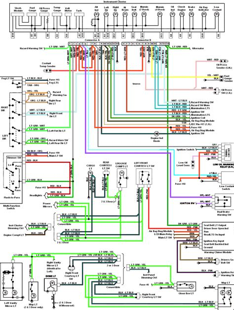 1996 ford mustang gt wiring diagram 1996 image 1994 mustang wiring harness 1994 trailer wiring diagram for auto on 1996 ford mustang gt wiring