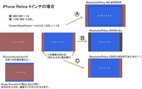 layout cocos2dx cocos2dx cocosbuilder マルチ解像度対応がなんとなくわかった ごちゃまぜの音