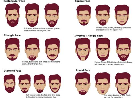 hairstyle ideas for different face shapes how to shave different beard styles beardstyleshq