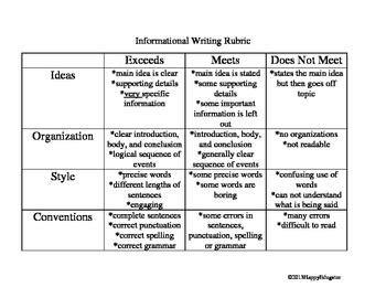 Informative Essay Rubric Common by Informational Text Writing Rubric Texts Writing Rubrics And Writing