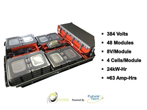 electric vehicles battery access hybrid and electric vehicle batteries and