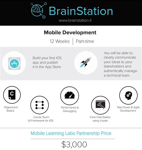 mobile development course brainstation back end and mobile development courses save