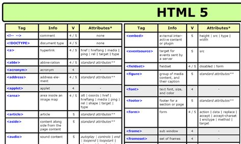 printable html css best html and css cheat sheets 187 css author