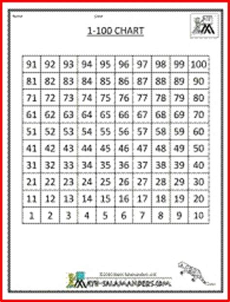 square charts images  pinterest basic math  chart  math charts