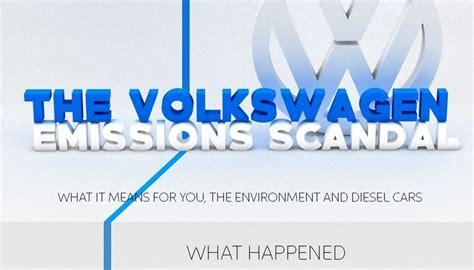 car infographics  volkswagen emissions scandal