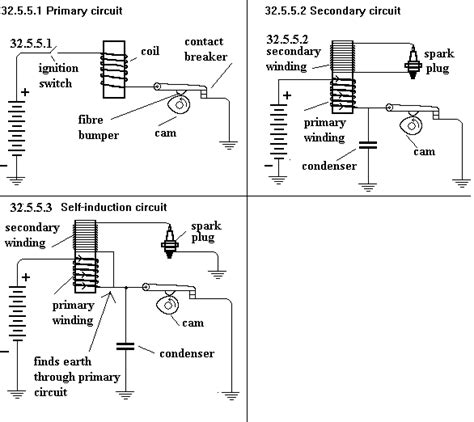 primary ignition coil wiring diagram ignition coil