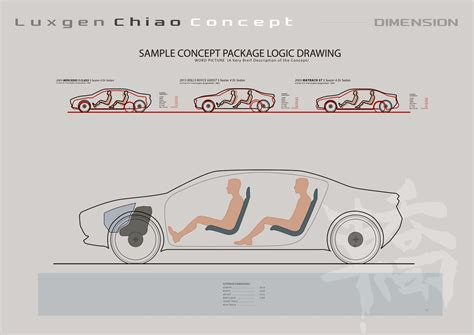 R Drawing Package luxgen chiao concept by zion hsieh at coroflot